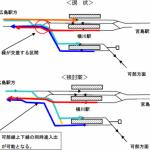 広島市2013年度予算発表、広島の玄関口に重点