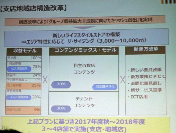 20161108isetanshiten_ryutsu