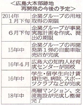 20131228hirodai_chugoku-np.jpg