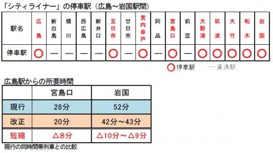 201512jrkaisei-1.jpg