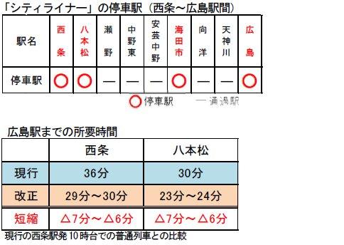 201512jrkaisei-2.jpg